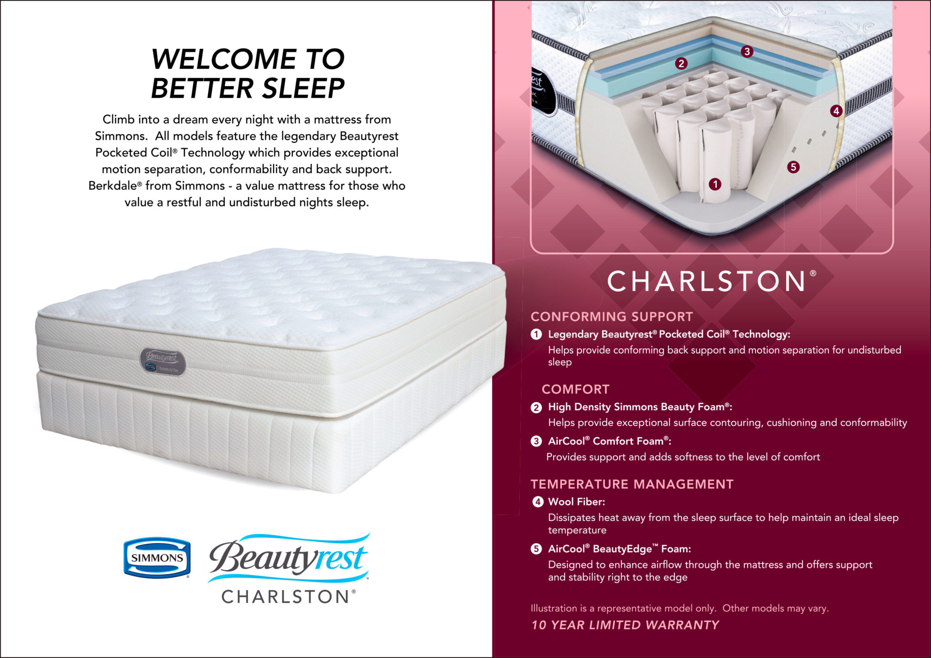 Simmons  |  Charlston Bed Set – King