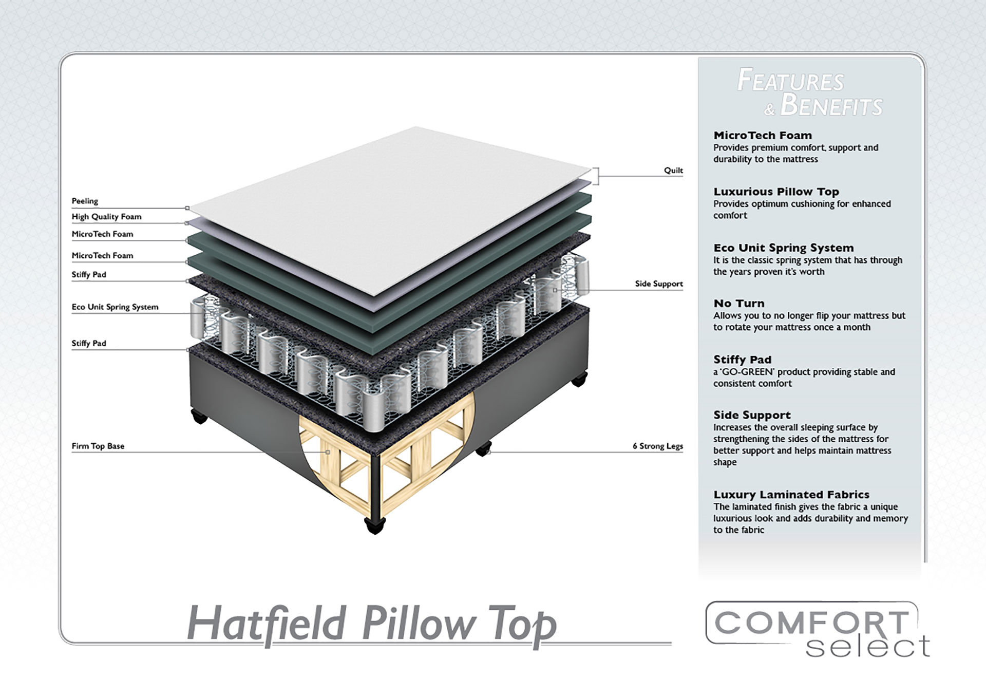 Comfort Select | Hatfield Pillow Top Mattress – Queen, The Bed Centre