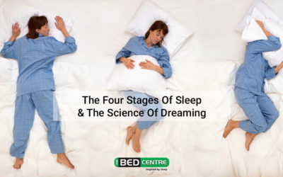 The Four Stages of Sleep & the Science of Dreaming