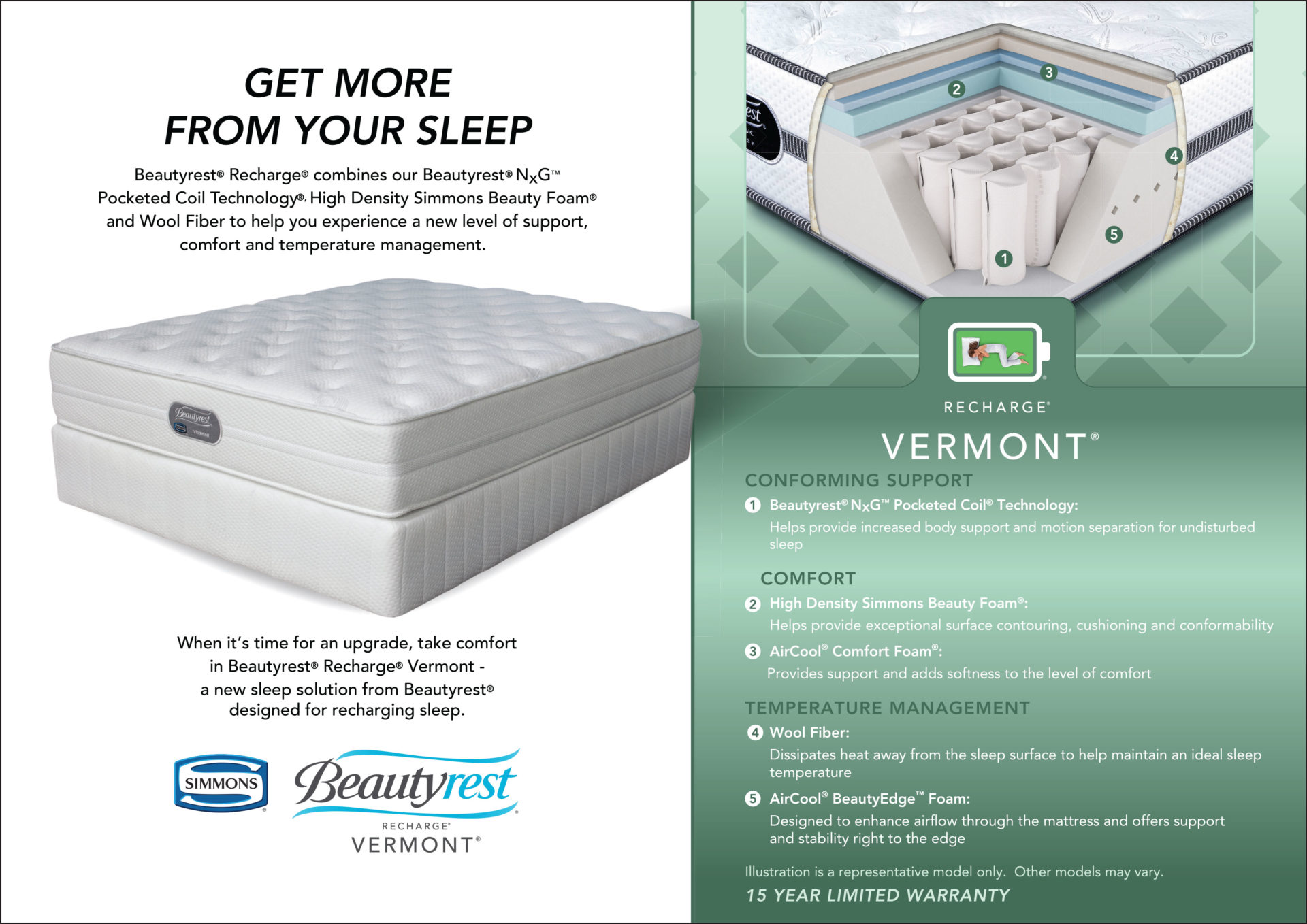 Simmons | Vermont Mattress – 3/4