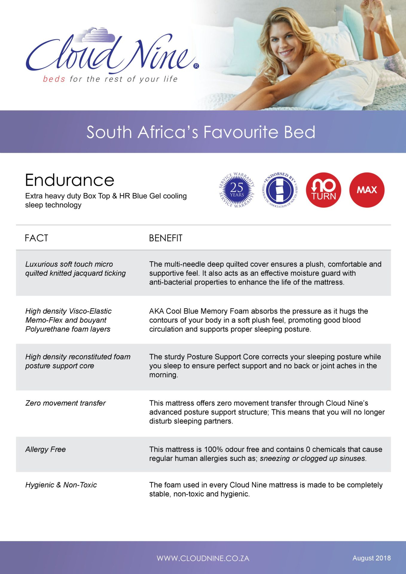 Cloud Nine | Endurance Box Top – 3/4