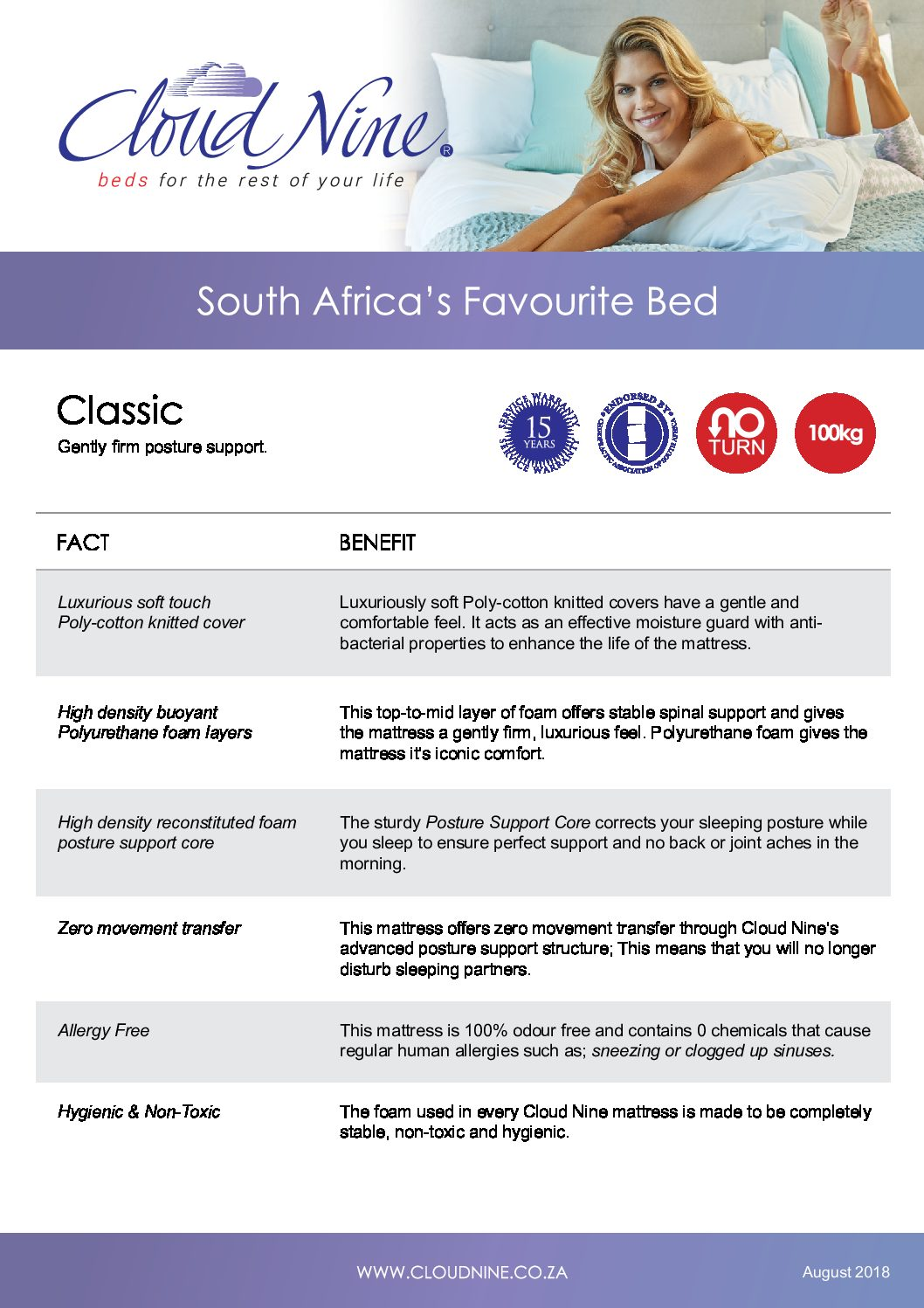Cloud Nine | Classic Mattress