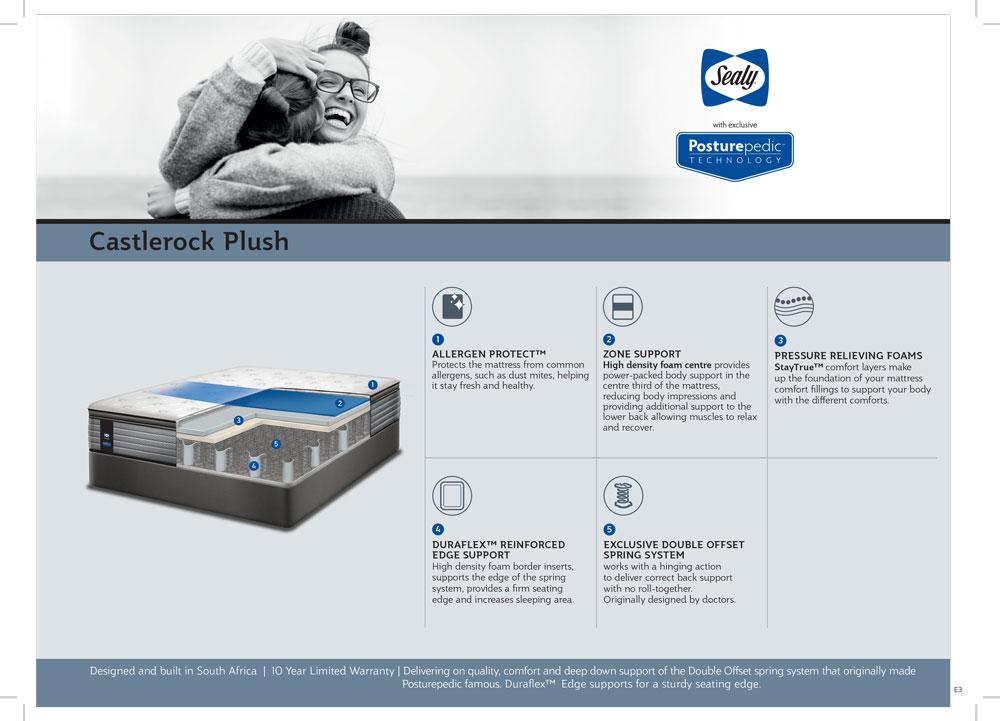 Sealy | Castle Rock Plush Bed Set